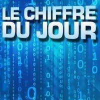 Logo of the podcast Le Chiffre du Jour (01.02.17)