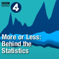 Logo of the podcast More or Less: Behind the Stats