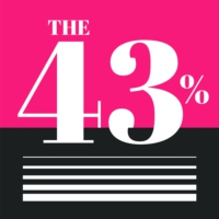 Logo of the podcast The 43 Percent