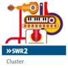 Logo du podcast SWR2 Cluster. Das Musikmagazin