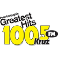 Logo of radio station CKRU KRUZ 980 AM