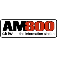 Logo of radio station CKLW
