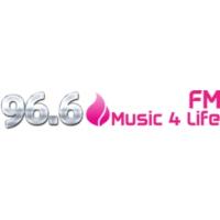 Logo of radio station Spirit Fm 96.6