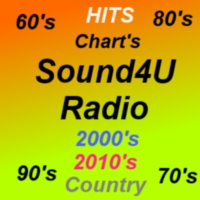Logo of radio station Sound4u-Radio