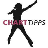 Logo of radio station Laut fm chart tipps