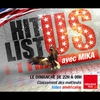 Logo of show Hits List U.S
