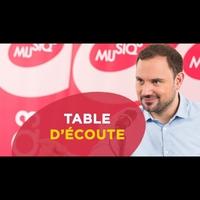 Logo of show Table d'écoute