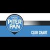 Logo de l'émission Club Chart
