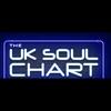 Logo of show Uk Soul Chart