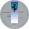 Couverture de l'album Tripp Ep