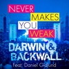 Couverture de l'album Never Makes You Weak (Summerburst) [feat. Daniel Gidlund] - Single