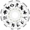 Cover of the track L'horoscope